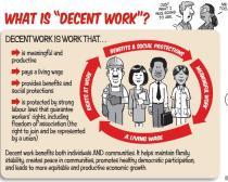 Decent work